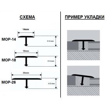 Профиль Т-образный латунный МОР-14 (Латунь патинированная)
